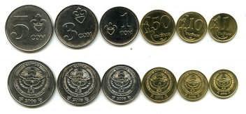 Набор монет Кыргызстана 2008 год