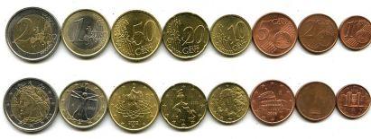 Набор монет евро Италии