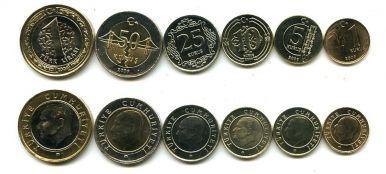 Набор монет Турции 2009 год