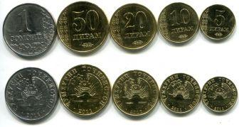 Набор монет Таджикистана 2011 год