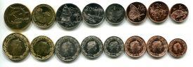 Набор монет Токелау 2017 год