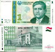 1 сомони Таджикистан